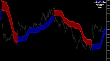 Forex Venom Pro Trading Indicator