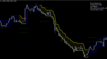 Forex Paid Indicators Archives -